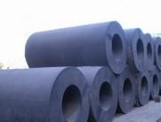 Cylinder Fenders